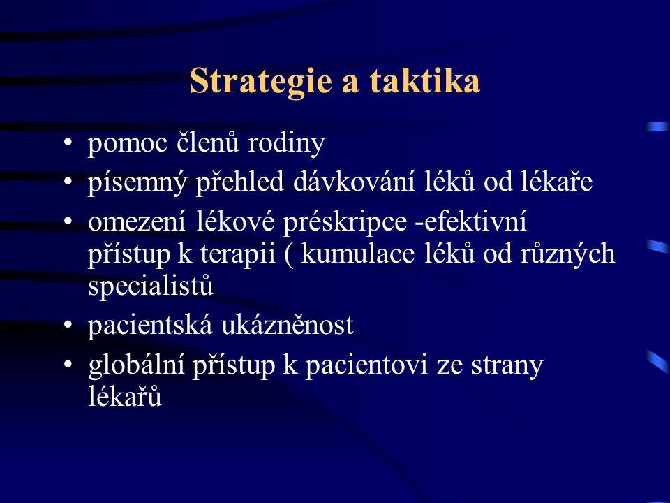 Strategie a taktika pomoc členů rodiny písemný přehled dávkování léků od lékaře omezení lékové préskripce -efektivní přístup k terapii ( kumulace léků
