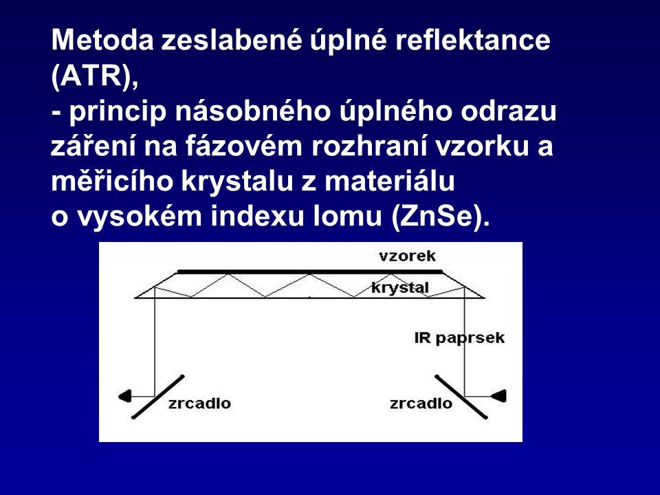 Metoda zeslabené úplné reflektance (ATR), - princip násobného úplného odrazu záření na fázovém rozhraní vzorku a měřicího krystalu z materiálu o vysok