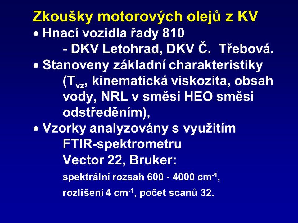 Zkoušky motorových olejů z KV  Hnací vozidla řady 810 - DKV Letohrad, DKV Č. Třebová.  Stanoveny základní charakteristiky (T vz, kinematická viskozi