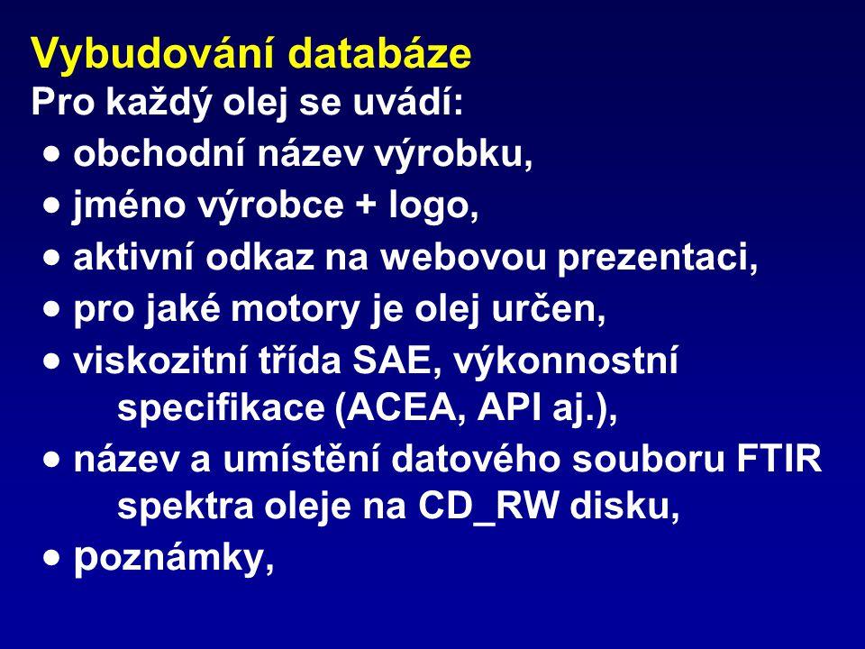 Vybudování databáze Pro každý olej se uvádí:  obchodní název výrobku,  jméno výrobce + logo,  aktivní odkaz na webovou prezentaci,  pro jaké motor