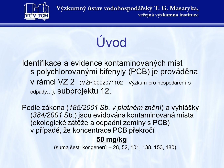 Identifikace a evidence kontaminovaných míst s polychlorovanými bifenyly (PCB) je prováděna v rámci VZ 2 (MŽP 0002071102 – Výzkum pro hospodaření s od