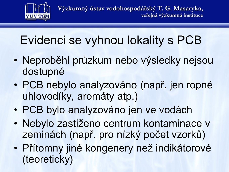 Evidenci se vyhnou lokality s PCB Neproběhl průzkum nebo výsledky nejsou dostupné PCB nebylo analyzováno (např. jen ropné uhlovodíky, aromáty atp.) PC