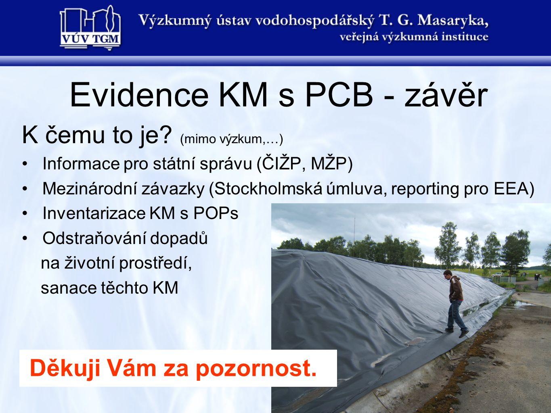 Evidence KM s PCB - závěr K čemu to je? (mimo výzkum,…) Informace pro státní správu (ČIŽP, MŽP) Mezinárodní závazky (Stockholmská úmluva, reporting pr