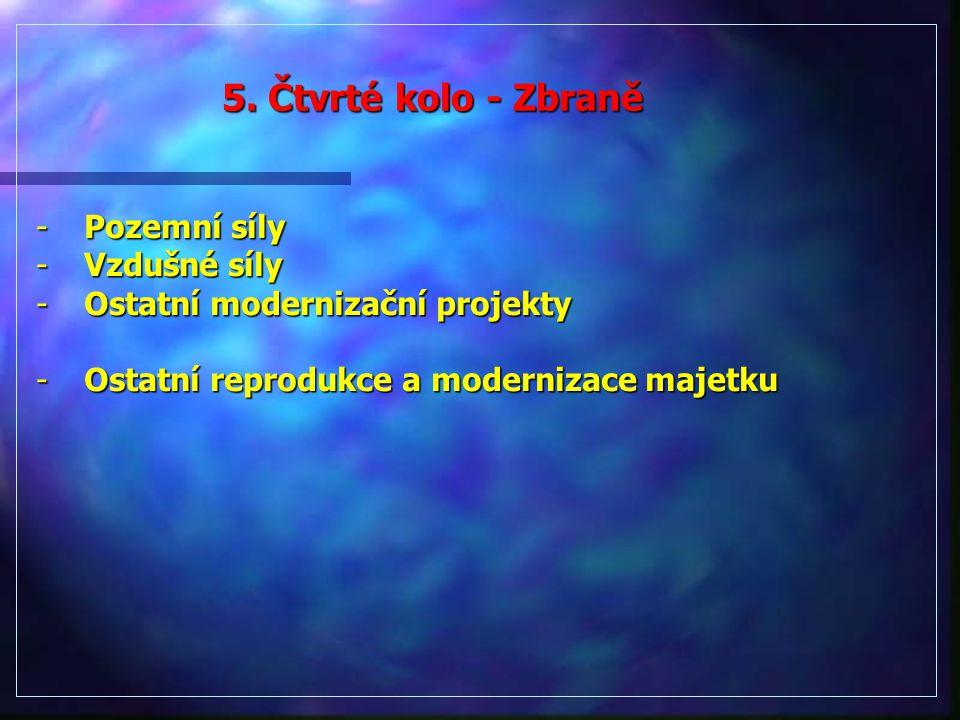 5. Čtvrté kolo - Zbraně -Pozemní síly -Vzdušné síly -Ostatní modernizační projekty -Ostatní reprodukce a modernizace majetku