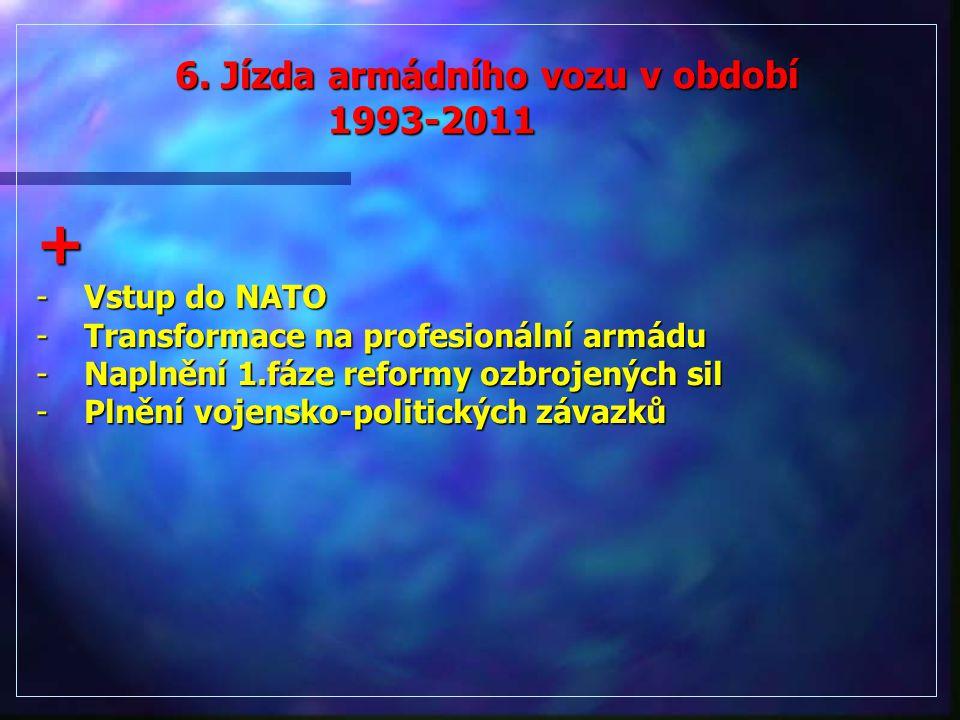 6. Jízda armádního vozu v období 1993-2011 6. Jízda armádního vozu v období 1993-2011 + -Vstup do NATO -Transformace na profesionální armádu -Naplnění