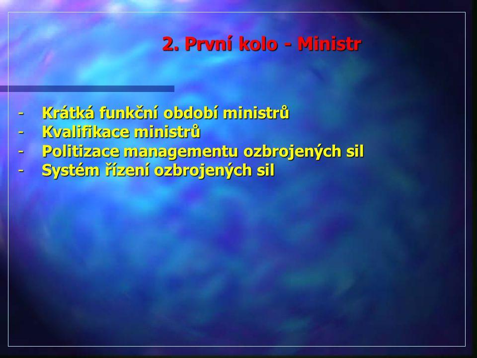2. První kolo - Ministr -Krátká funkční období ministrů -Kvalifikace ministrů -Politizace managementu ozbrojených sil -Systém řízení ozbrojených sil