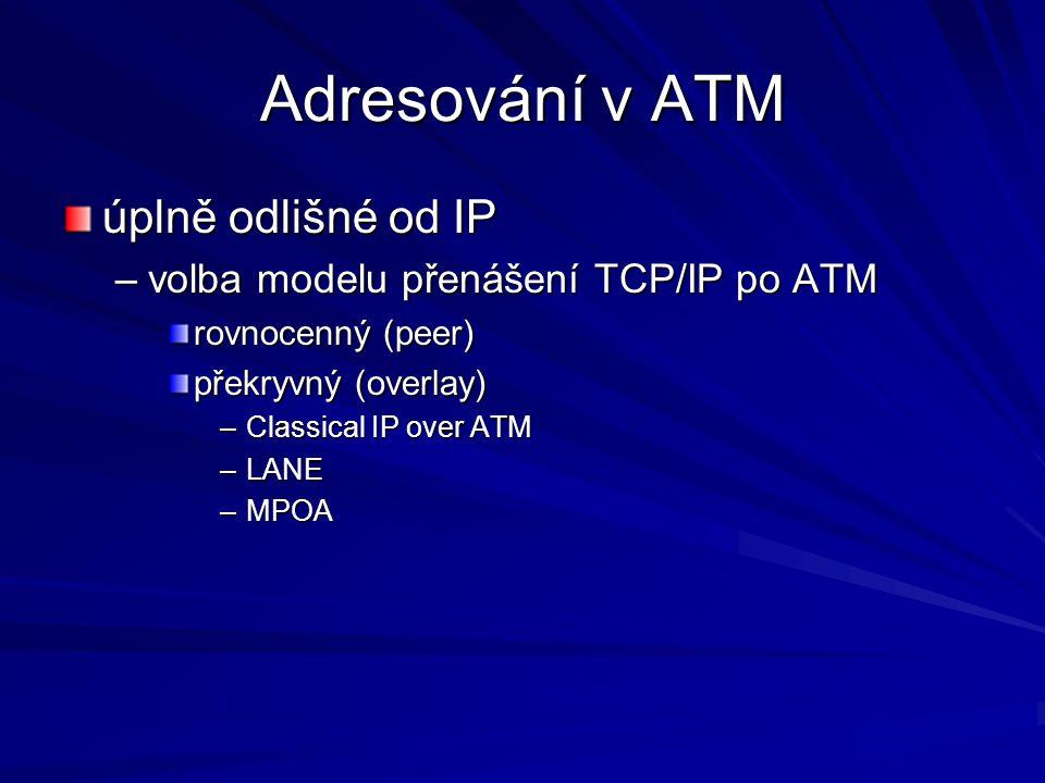 Všesměrové vysílání v ATM spojově orientované přenosy – nemožnost všesměrového vysílání možnost hrubé síly – spojení ke každému – neefektivní řešení -