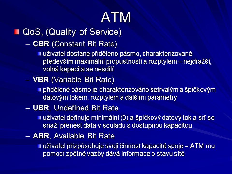 ATM Proč vlastně funguje na spojovém principu .