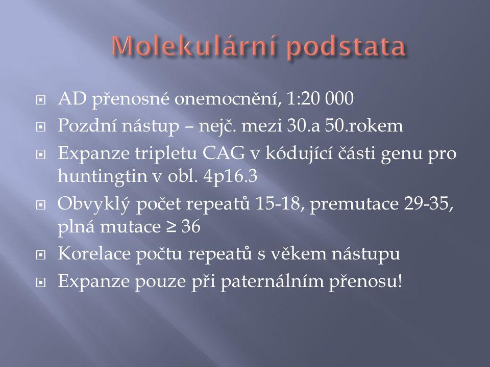  AD přenosné onemocnění, 1:20 000  Pozdní nástup – nejč.
