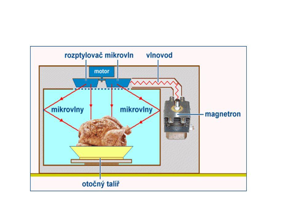 Pověry a pravdy Žádná dodnes dostupná studie nepotvrdila jiné účinky mikrovln na jídlo než tepelné.