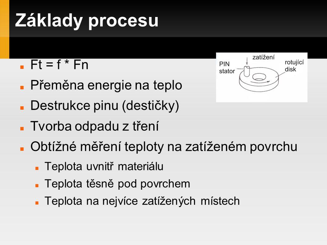 Základy procesu Ft = f * Fn Přeměna energie na teplo Destrukce pinu (destičky) Tvorba odpadu z tření Obtížné měření teploty na zatíženém povrchu Teplota uvnitř materiálu Teplota těsně pod povrchem Teplota na nejvíce zatížených místech