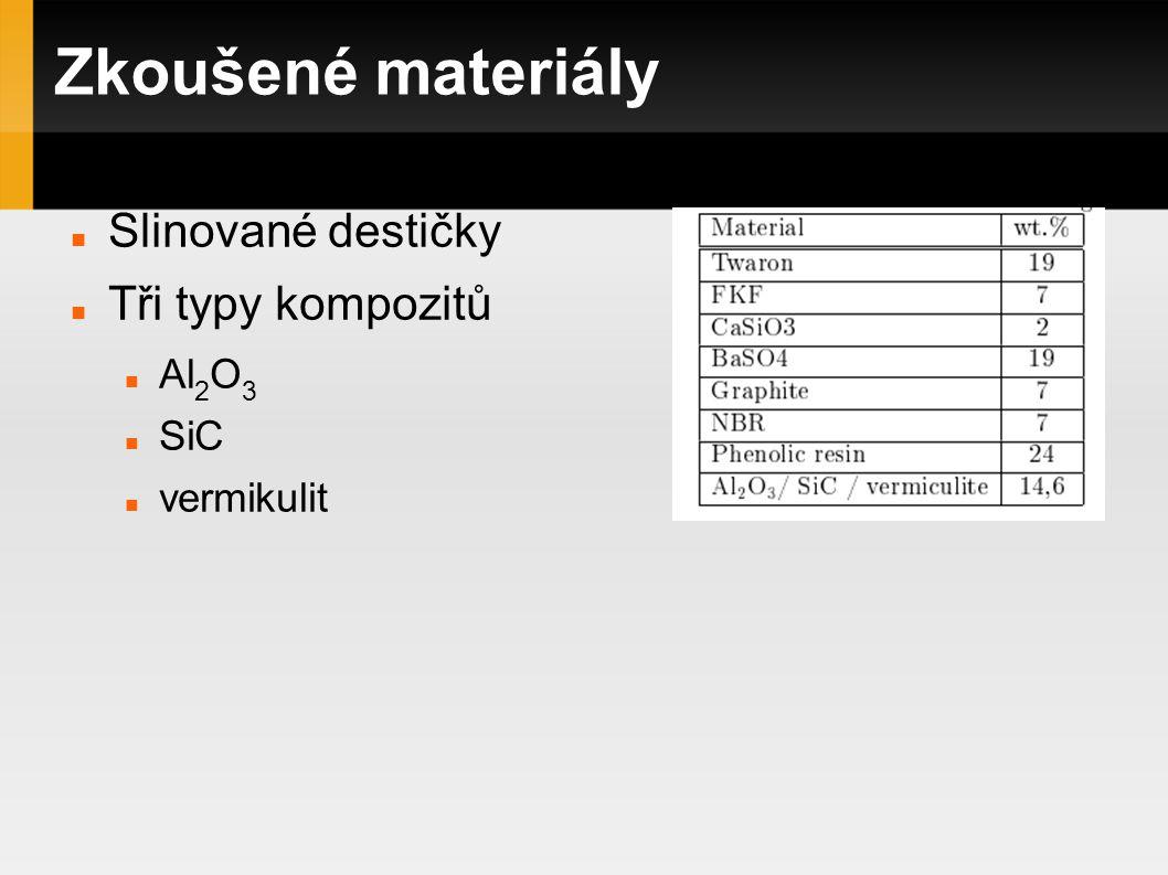 Zkoušené materiály Slinované destičky Tři typy kompozitů Al 2 O 3 SiC vermikulit