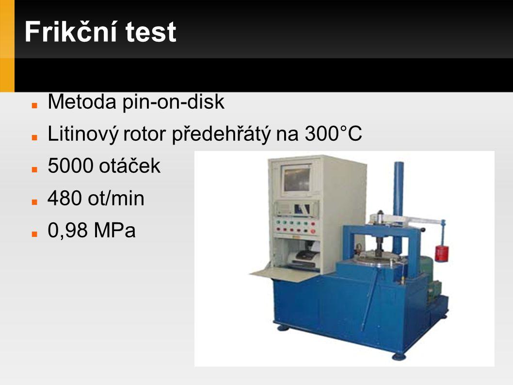 Frikční test Metoda pin-on-disk Litinový rotor předehřátý na 300°C 5000 otáček 480 ot/min 0,98 MPa