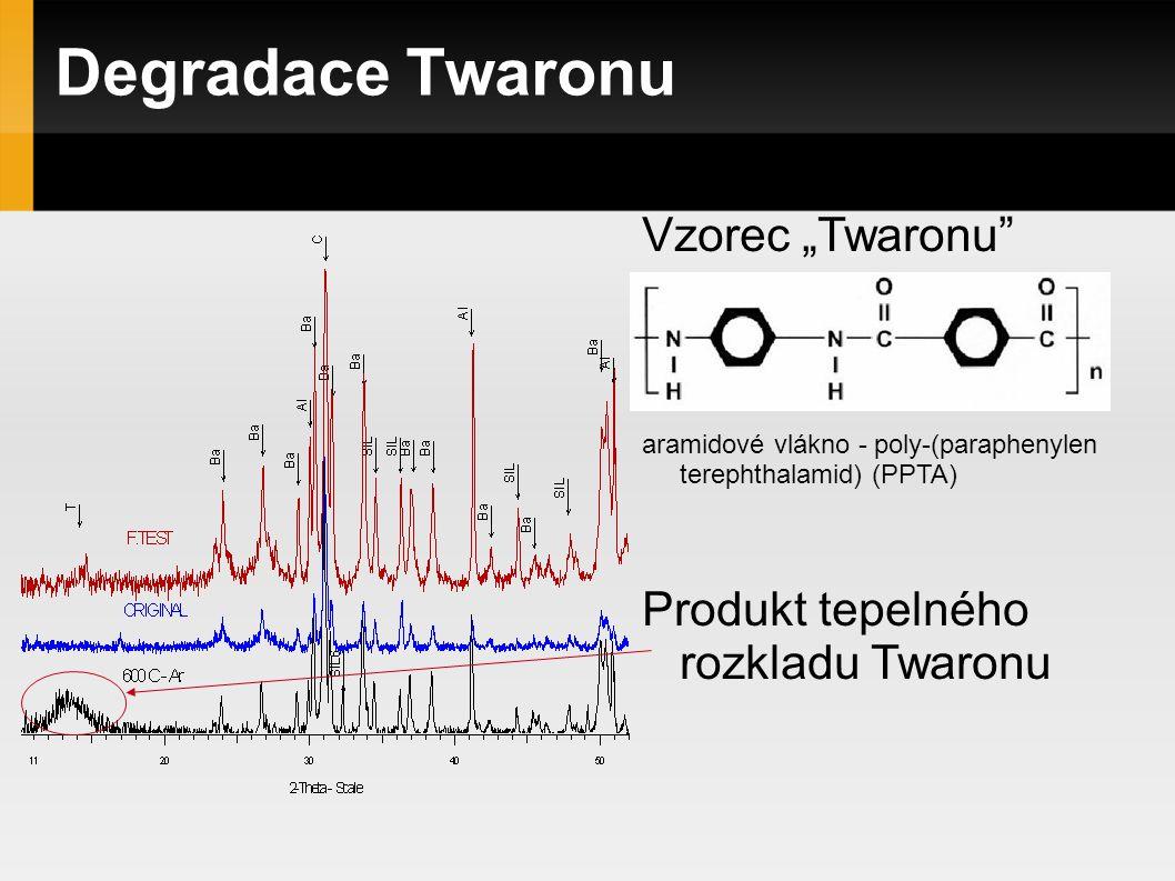 """Degradace Twaronu Vzorec """"Twaronu aramidové vlákno - poly-(paraphenylen terephthalamid) (PPTA) Produkt tepelného rozkladu Twaronu"""