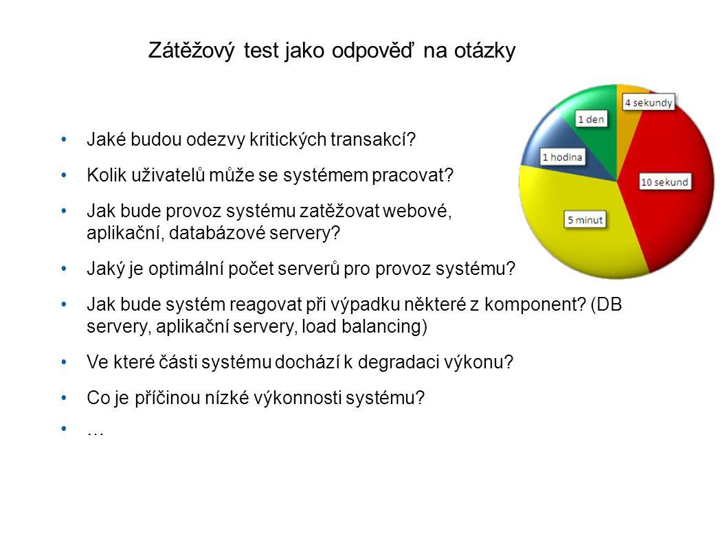 Zátěžový test jako odpověď na otázky Jaké budou odezvy kritických transakcí.