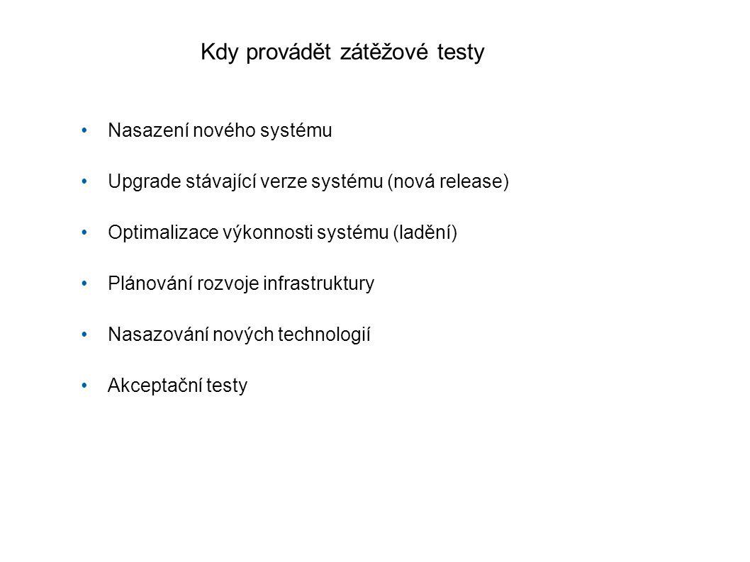 Plánování zátěžového testu Důsledné naplánování všech fází přípravy a realizace testu Vytvoření dokumentu popisujícího organizační, metodické a technické aspekty testu (Analýza ZT) –Harmonogram –Sestavení týmu pro ZT –Definice cíle testu –Volba a popis prostředí pro ZT - testovací prostředí x kopie produkčního prostředí –Výběr vhodného nástroje –Návrh scénáře testu –Specifikace testovacích dat –Specifikace monitorovaných parametrů –Postup při vyhodnocení testu Schválení dokumentu všemi zúčastněnými stranami