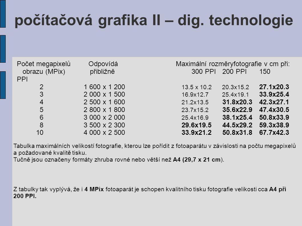 Počet megapixelů Odpovídá Maximální rozměryfotografie v cm při: obrazu (MPix) přibližně 300 PPI 200 PPI 150 PPI 2 1 600 x 1 200 13.5 x 10.2 20.3x15.2