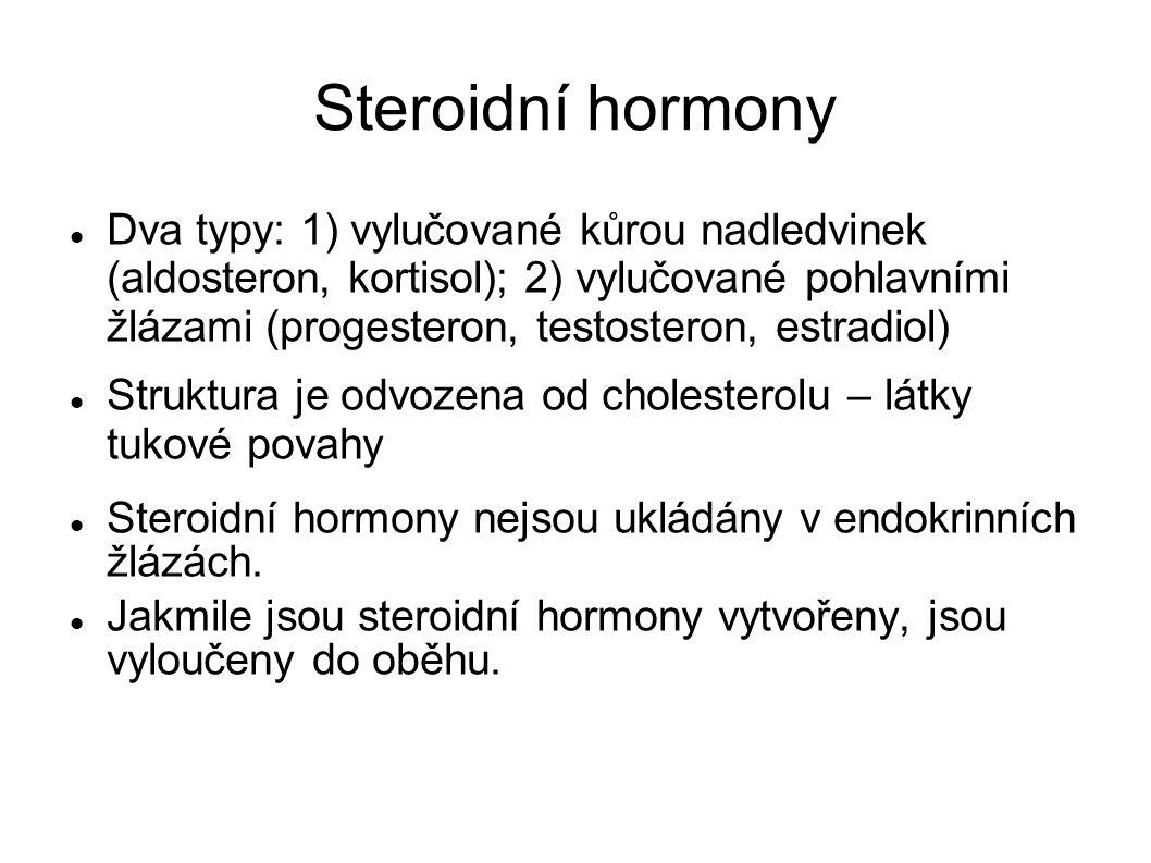 Steroidní hormony Dva typy: 1) vylučované kůrou nadledvinek (aldosteron, kortisol); 2) vylučované pohlavními žlázami (progesteron, testosteron, estradiol) Struktura je odvozena od cholesterolu – látky tukové povahy Steroidní hormony nejsou ukládány v endokrinních žlázách.