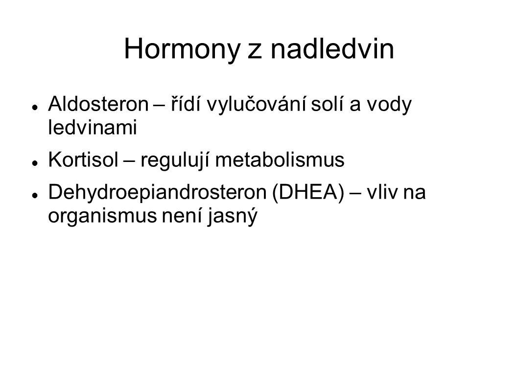 Hormony z nadledvin Aldosteron – řídí vylučování solí a vody ledvinami Kortisol – regulují metabolismus Dehydroepiandrosteron (DHEA) – vliv na organismus není jasný