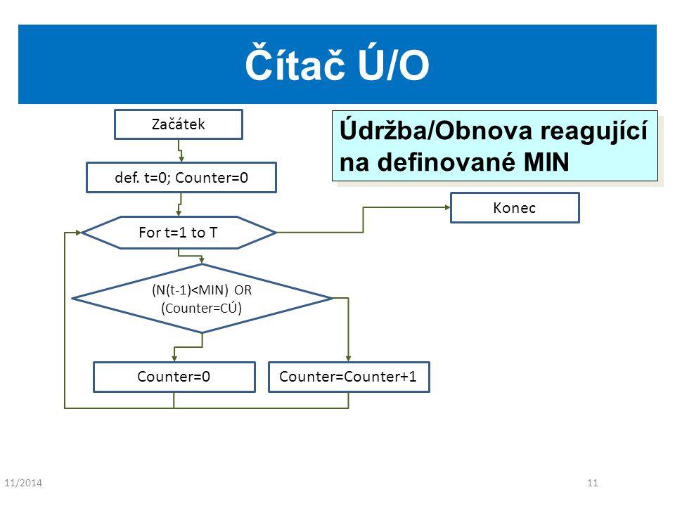 11/201411 Čítač Ú/O Začátek (N(t-1)<MIN) OR (Counter=CÚ) def.