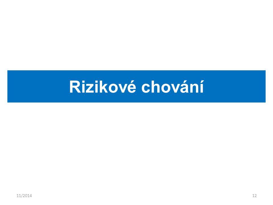 11/201412 Rizikové chování