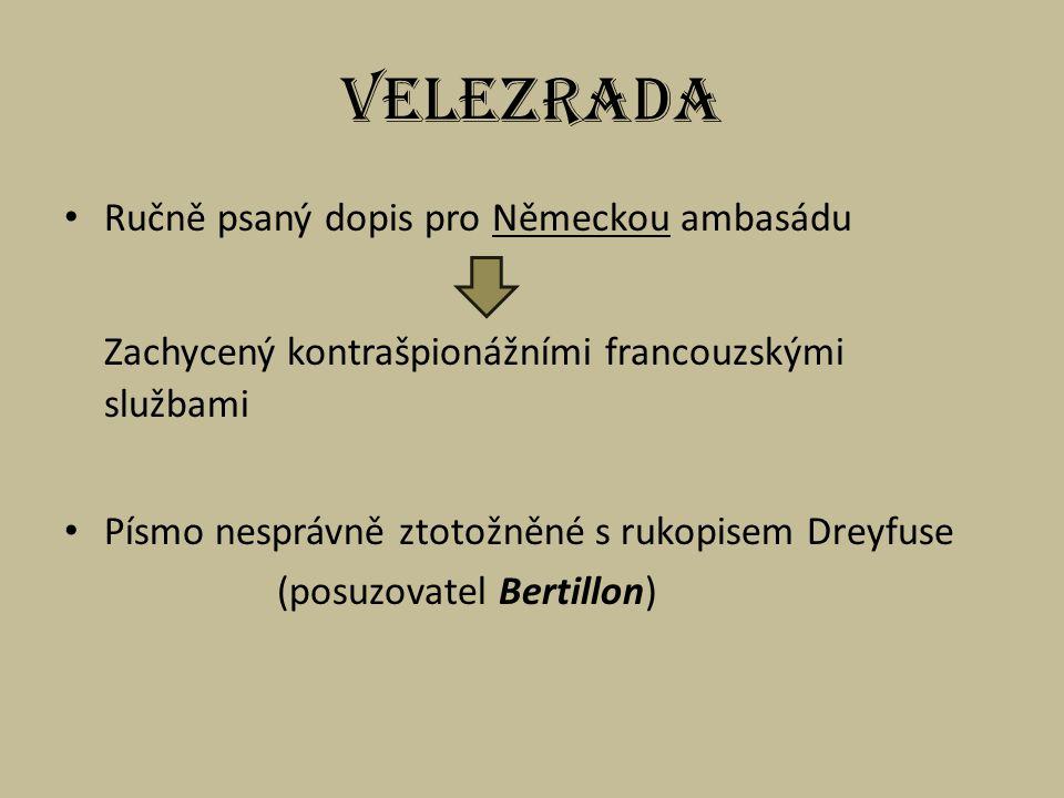 Velezrada Ručně psaný dopis pro Německou ambasádu Zachycený kontrašpionážními francouzskými službami Písmo nesprávně ztotožněné s rukopisem Dreyfuse (posuzovatel Bertillon)