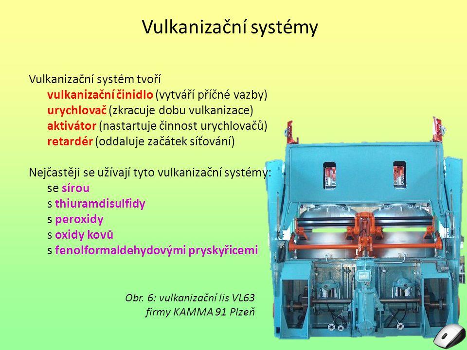 Vulkanizační systémy Vulkanizační systém tvoří vulkanizační činidlo (vytváří příčné vazby) urychlovač (zkracuje dobu vulkanizace) aktivátor (nastartuj