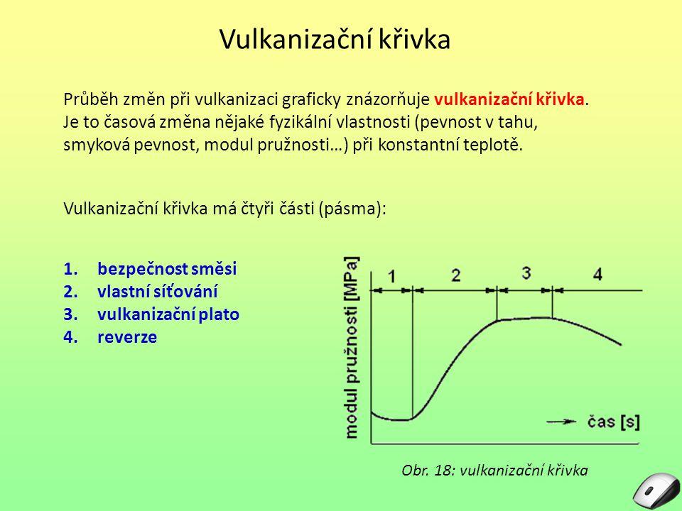 Vulkanizační křivka Průběh změn při vulkanizaci graficky znázorňuje vulkanizační křivka. Je to časová změna nějaké fyzikální vlastnosti (pevnost v tah