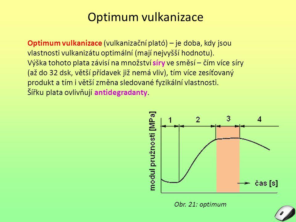Optimum vulkanizace Optimum vulkanizace (vulkanizační plató) – je doba, kdy jsou vlastnosti vulkanizátu optimální (mají nejvyšší hodnotu). Výška tohot