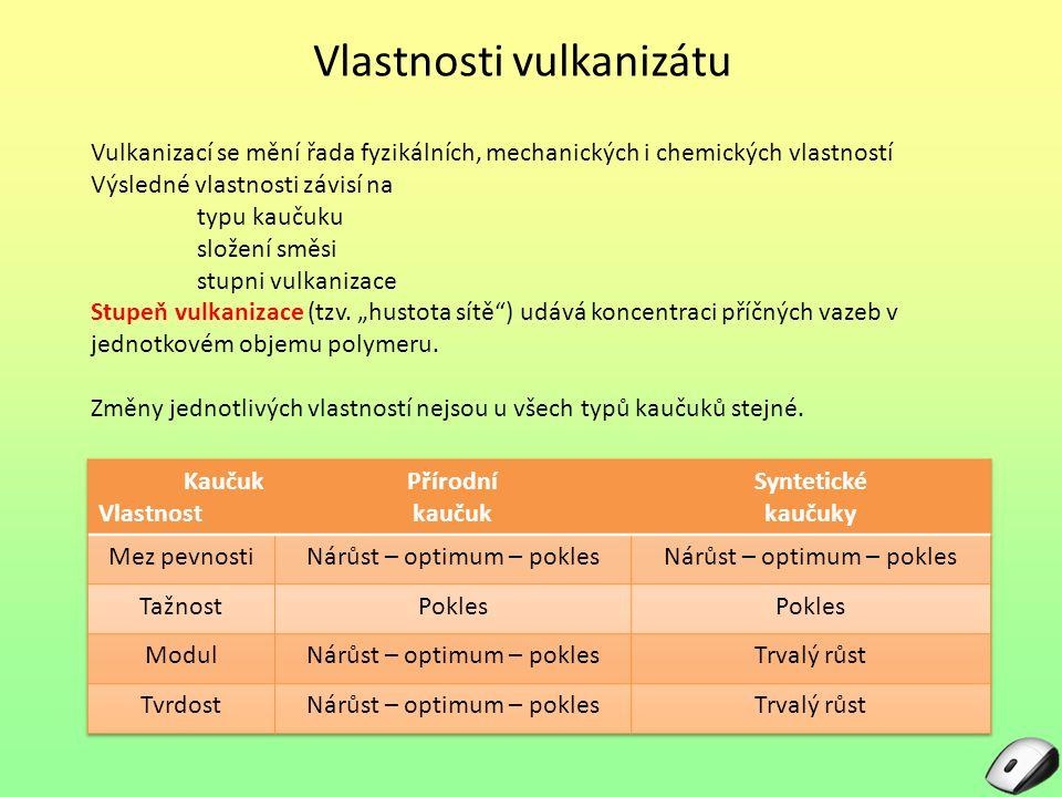 Vlastnosti vulkanizátu Vulkanizací se mění řada fyzikálních, mechanických i chemických vlastností Výsledné vlastnosti závisí na typu kaučuku složení s