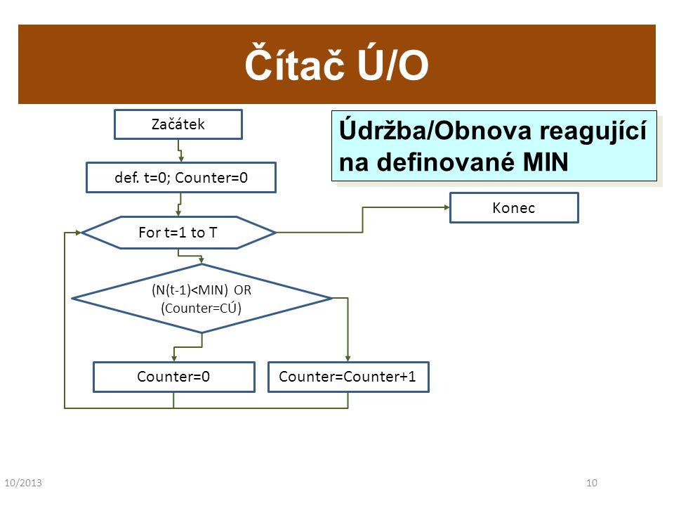 10/201310 Čítač Ú/O Začátek (N(t-1)<MIN) OR (Counter=CÚ) def.