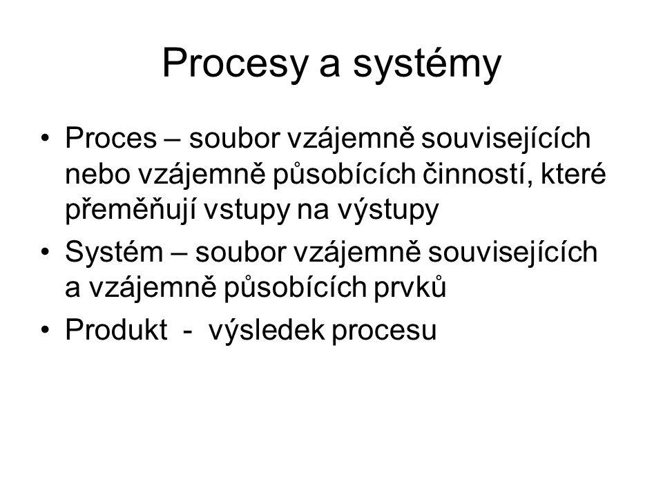 Procesy a systémy Proces – soubor vzájemně souvisejících nebo vzájemně působících činností, které přeměňují vstupy na výstupy Systém – soubor vzájemně souvisejících a vzájemně působících prvků Produkt - výsledek procesu