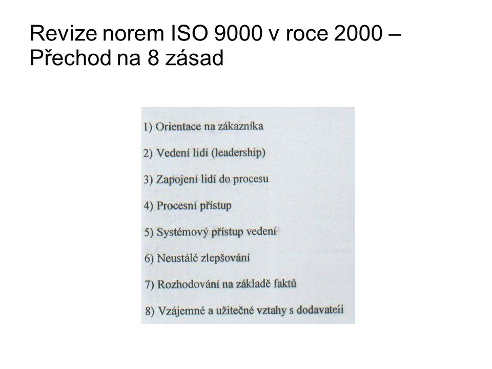 Revize norem ISO 9000 v roce 2000 – Přechod na 8 zásad