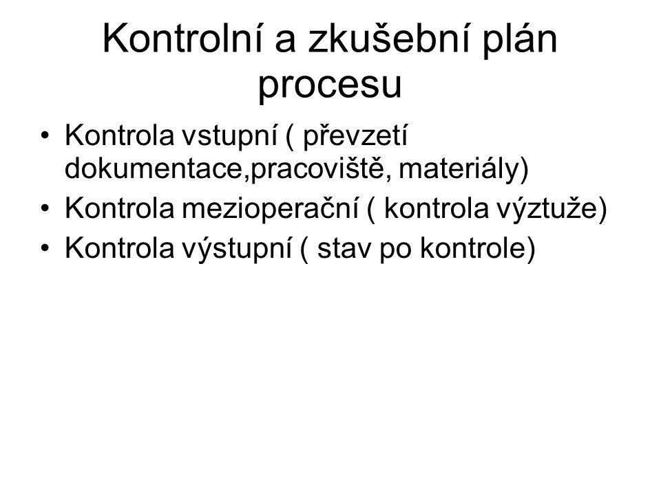 Kontrolní a zkušební plán procesu Kontrola vstupní ( převzetí dokumentace,pracoviště, materiály) Kontrola mezioperační ( kontrola výztuže) Kontrola výstupní ( stav po kontrole)