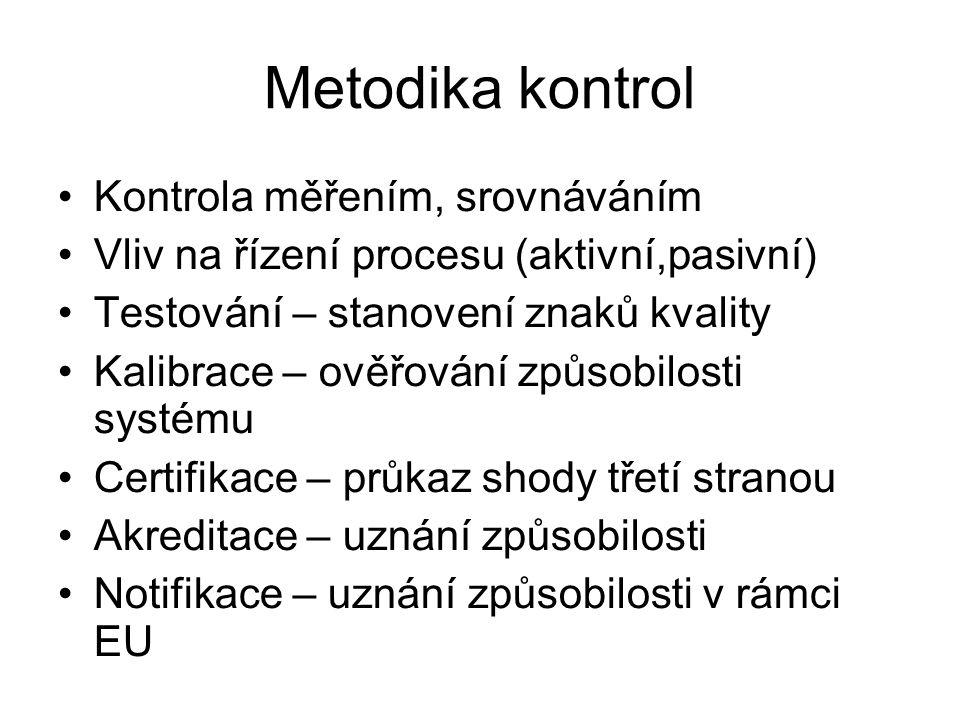 Metodika kontrol Kontrola měřením, srovnáváním Vliv na řízení procesu (aktivní,pasivní) Testování – stanovení znaků kvality Kalibrace – ověřování způsobilosti systému Certifikace – průkaz shody třetí stranou Akreditace – uznání způsobilosti Notifikace – uznání způsobilosti v rámci EU