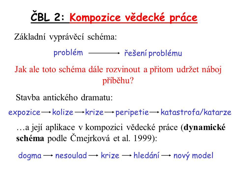 ČBL 2: Kompozice vědecké práce Základní vyprávěcí schéma: problém řešení problému Jak ale toto schéma dále rozvinout a přitom udržet náboj příběhu.