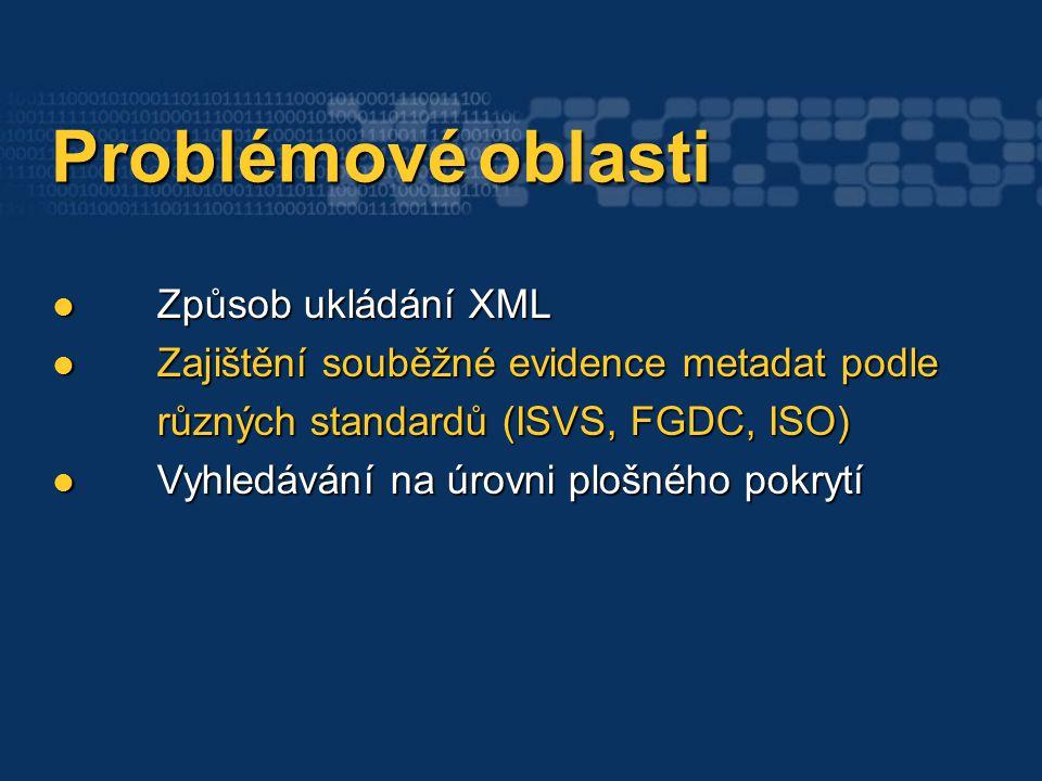 Problémové oblasti Problémové oblasti Způsob ukládání XML Způsob ukládání XML Zajištění souběžné evidence metadat podle různých standardů (ISVS, FGDC,