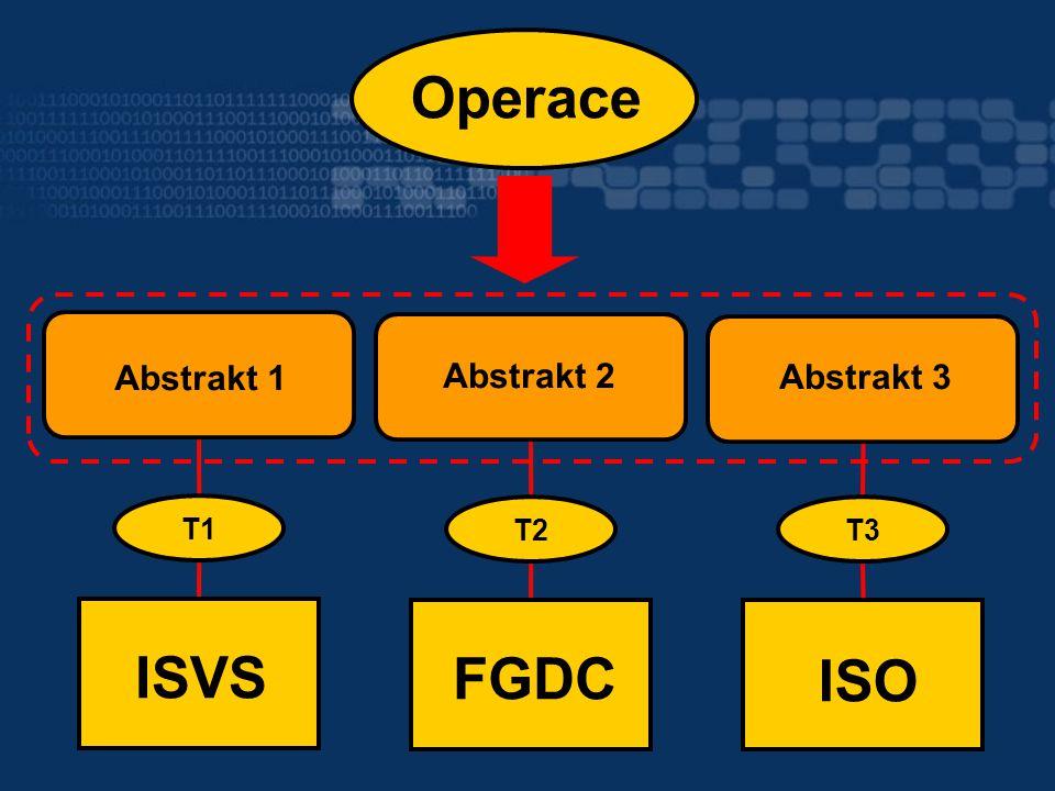 ISVS FGDC ISO Abstrakt 1 Operace Abstrakt 2 Abstrakt 3 T1 T2 T3