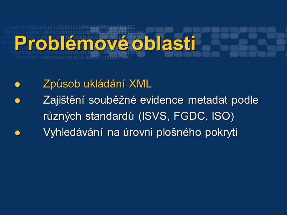 Problémové oblasti Problémové oblasti Způsob ukládání XML Způsob ukládání XML Zajištění souběžné evidence metadat podle různých standardů (ISVS, FGDC, ISO) Zajištění souběžné evidence metadat podle různých standardů (ISVS, FGDC, ISO) Vyhledávání na úrovni plošného pokrytí Vyhledávání na úrovni plošného pokrytí