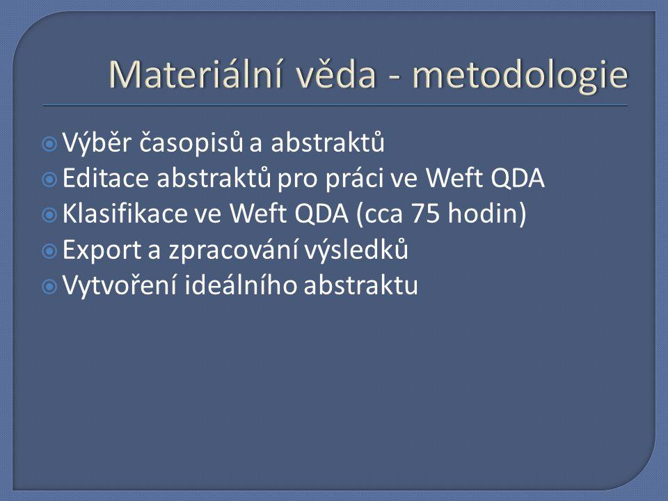  Výběr časopisů a abstraktů  Editace abstraktů pro práci ve Weft QDA  Klasifikace ve Weft QDA (cca 75 hodin)  Export a zpracování výsledků  Vytvoření ideálního abstraktu