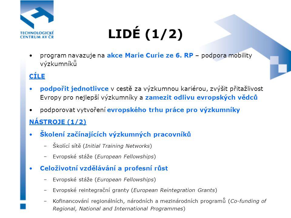 LIDÉ (1/2) program navazuje na akce Marie Curie ze 6.