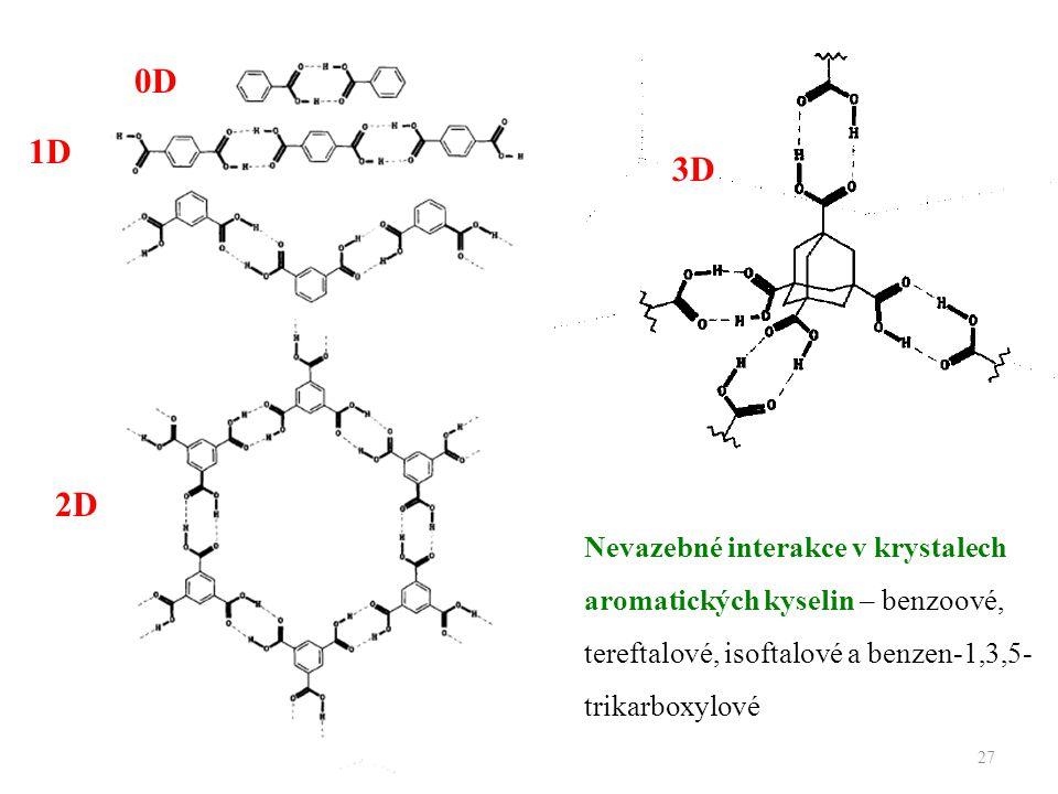 27 Nevazebné interakce v krystalech aromatických kyselin – benzoové, tereftalové, isoftalové a benzen-1,3,5- trikarboxylové 0D 1D 2D 3D
