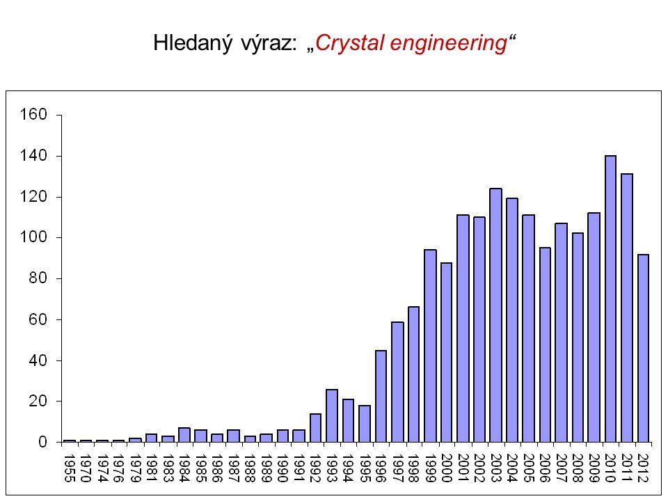 "6 Hledaný výraz: ""Crystal engineering"