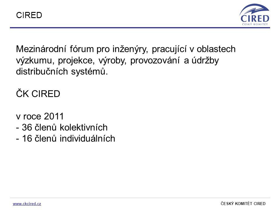 www.ckcired.czČESKÝ KOMITÉT CIRED CIRED Mezinárodní fórum pro inženýry, pracující v oblastech výzkumu, projekce, výroby, provozování a údržby distribu