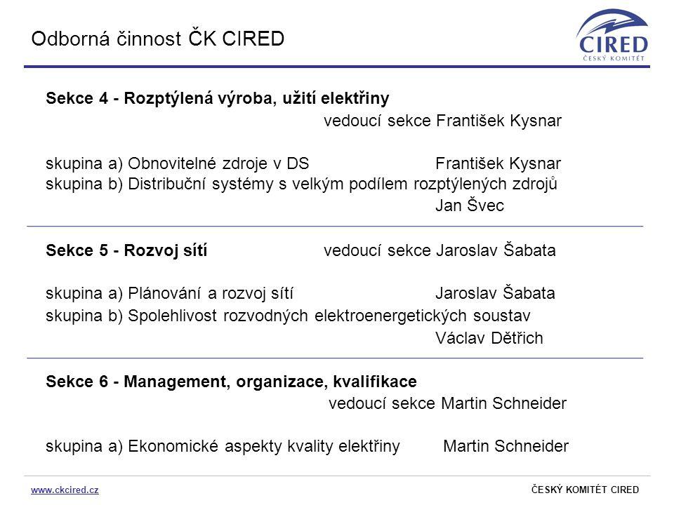 www.ckcired.czČESKÝ KOMITÉT CIRED Odborná činnost ČK CIRED Sekce 4 - Rozptýlená výroba, užití elektřiny vedoucí sekce František Kysnar skupina a) Obno