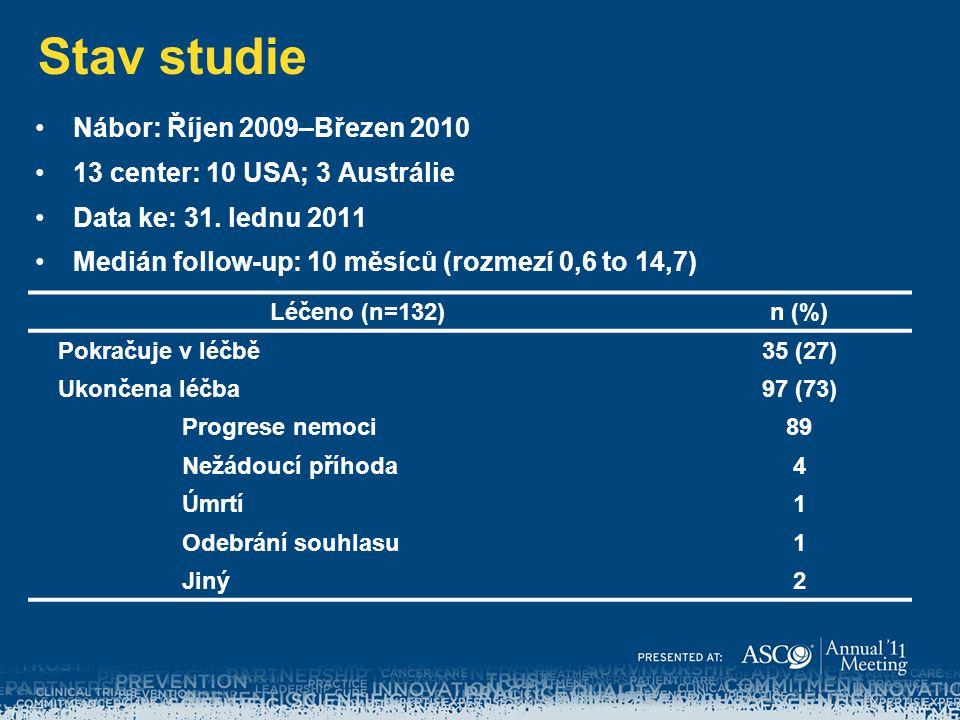 Stav studie Nábor: Říjen 2009–Březen 2010 13 center: 10 USA; 3 Austrálie Data ke: 31. lednu 2011 Medián follow-up: 10 měsíců (rozmezí 0,6 to 14,7) Léč