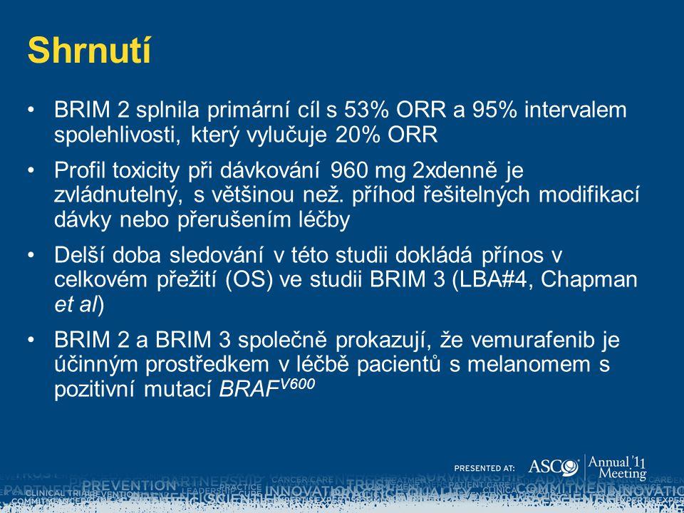 Shrnutí BRIM 2 splnila primární cíl s 53% ORR a 95% intervalem spolehlivosti, který vylučuje 20% ORR Profil toxicity při dávkování 960 mg 2xdenně je z