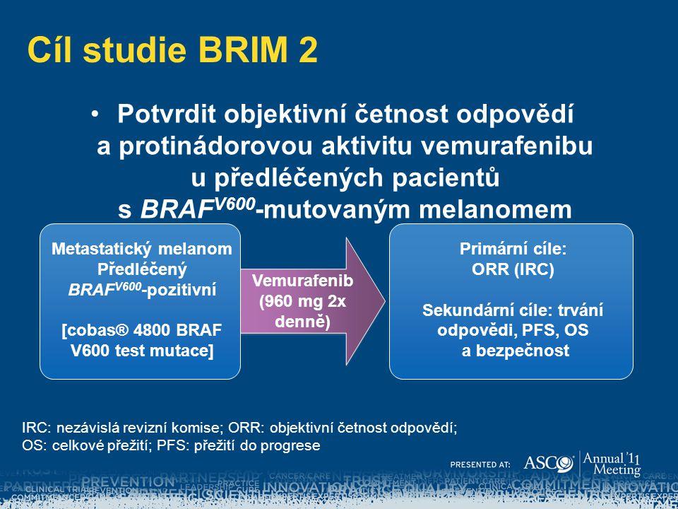Cíl studie BRIM 2 Potvrdit objektivní četnost odpovědí a protinádorovou aktivitu vemurafenibu u předléčených pacientů s BRAF V600 -mutovaným melanomem