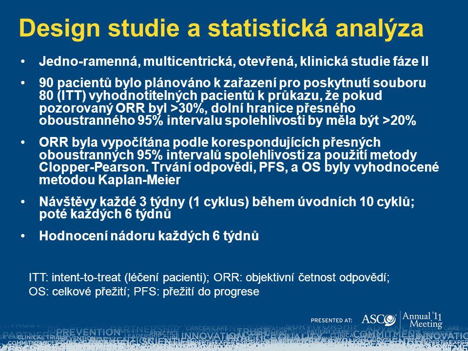 Design studie a statistická analýza Jedno-ramenná, multicentrická, otevřená, klinická studie fáze II 90 pacientů bylo plánováno k zařazení pro poskytn
