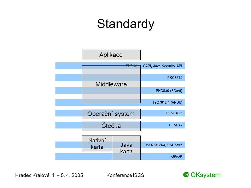 Hradec Králové, 4. – 5. 4. 2005Konference ISSS GP/OP PCSC#3-5 PCSC#2 ISO7816/1-4, PKCS#15 Standardy Nativní karta PKCS#11, CAPI, Java Security API Apl